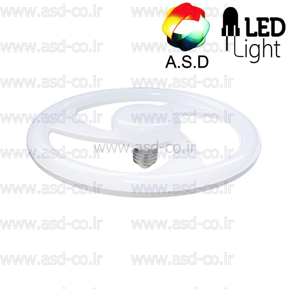 لامپ ال ای دی طرح گل از نظر منحنی پخش نور، بخش گسترده ای از فضای اطراف را روشن می کند و نور آن به تمام محیط اطراف ساطع می شود. لامپ ال ای دی طرح گل، فاقد گازهای مخرب و سمی می باشد و برای محیط زیست و سلامتی انسان، بدون ضرر است.
